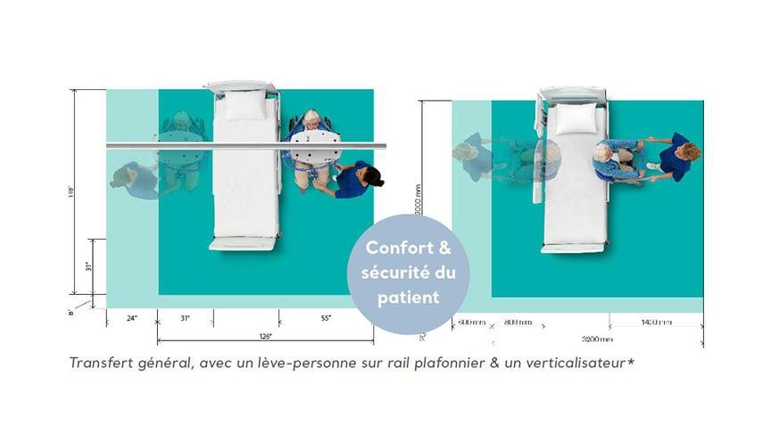 Guide-Arjo-transfert-leve-personne-sur-rails-verticalisateurs