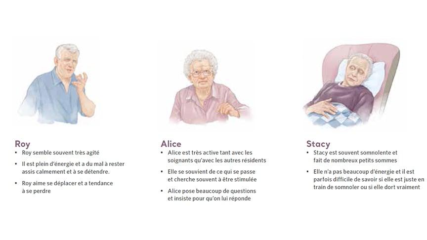 demence-profils-personnes-demence-arjo